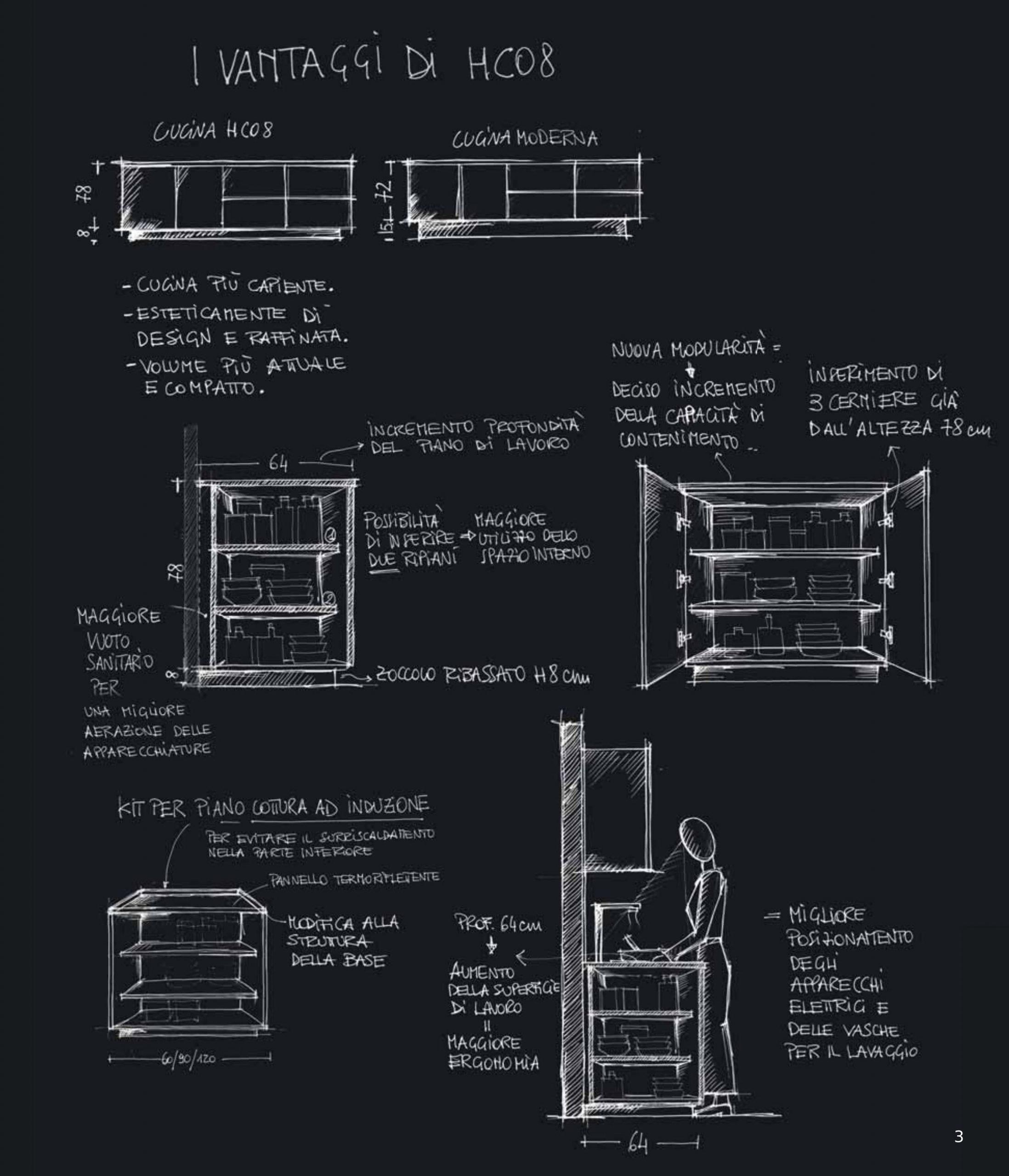 Schema descrittivo dei vantaggi delle cucine XXL e HC.08
